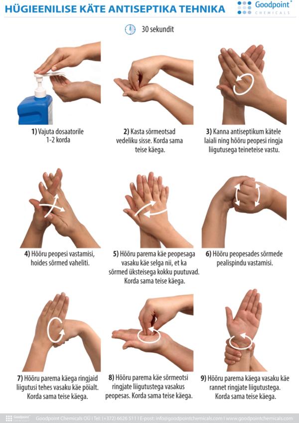 Käte antiseptika juhend